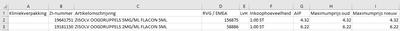 Voorbeeld emailservice ontwerpregeling maximumprijzen