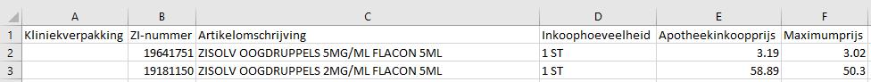 Voorbeeld emailservice maximumprijzen